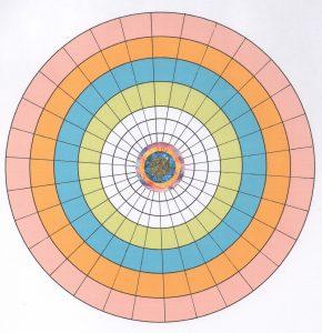 Mappa del ciclo